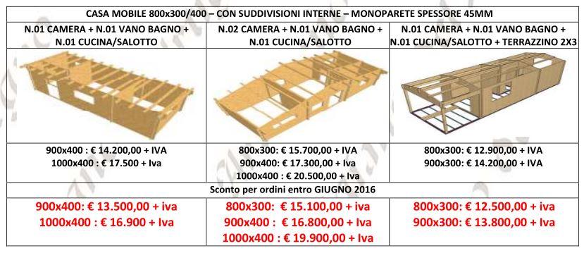 Case mobili casette in legno preingressi roulotte tettoie - Case mobili in legno prezzi ...